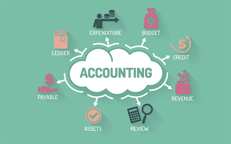 A cloud with the word 'accounting' written inside, surrounded by accounting symbols.